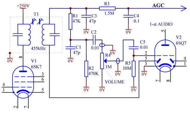 Prime Low Distortion Am Detector Valve Radio Wiring Digital Resources Antuskbiperorg